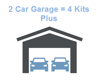 A two car garage will accommodate 4 Kits. You will most likely be able to install up to 5 - 7 complete kits.  We recommend you begin with 4 kits to get started. This allows you to utilize your time efficiently and install enough Bin Caddy systems to really start using your space effectively.