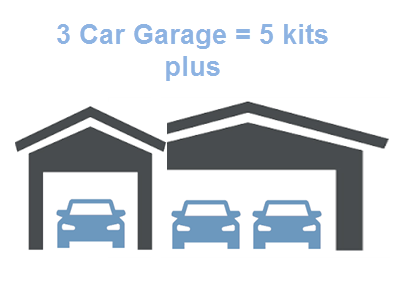 "If you have a 3 Car Garage, ""The world is your Oyster!"" Most 3 car garages will accommodate up to 10 kits plus.  We suggest beginning with 6 Kits. This allows you enough Bin Caddy pieces to really get some storage going, and assess how you would like to complete your Storage System."